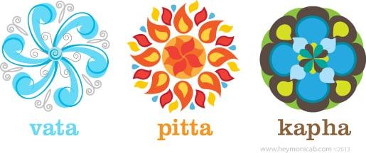 ¿Cuál es tu Dosha? Test Dosha Ayurveda: Vata, Pitta o Kapha