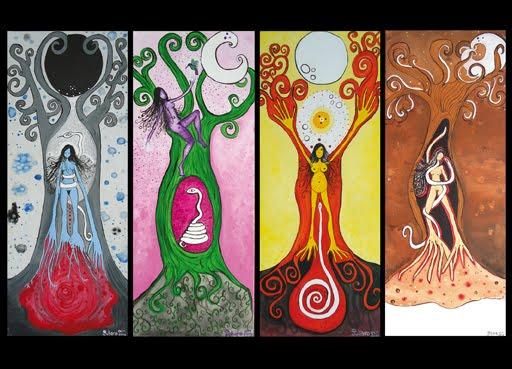 arquetipos ciclo menstrual luna mujeres