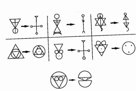 muestra de símbolos mágicos