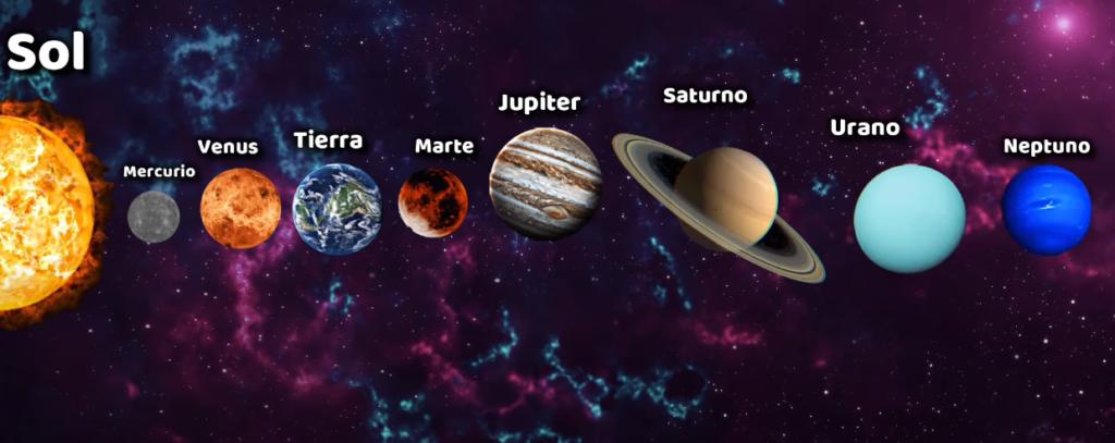 Significado de los planetas en la carta astral